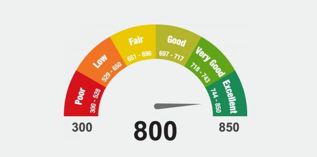 Tenant credit score for rental property